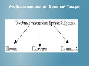 Учебные заведения Древней Греции