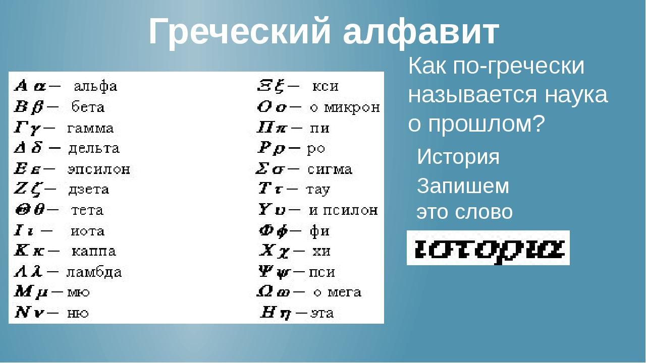 Греческий алфавит Как по-гречески называется наука о прошлом? История Запишем...