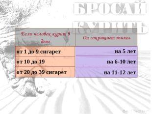 от 1 до 9 сигарет от 10 до 19 от 20 до 39 сигарет Если человек курит в деньО