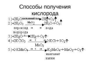 Способы получения кислорода