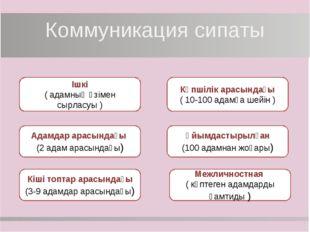 Коммуникация сипаты Адамдар арасындағы (2 адам арасындағы) Ішкі ( адамның өзі