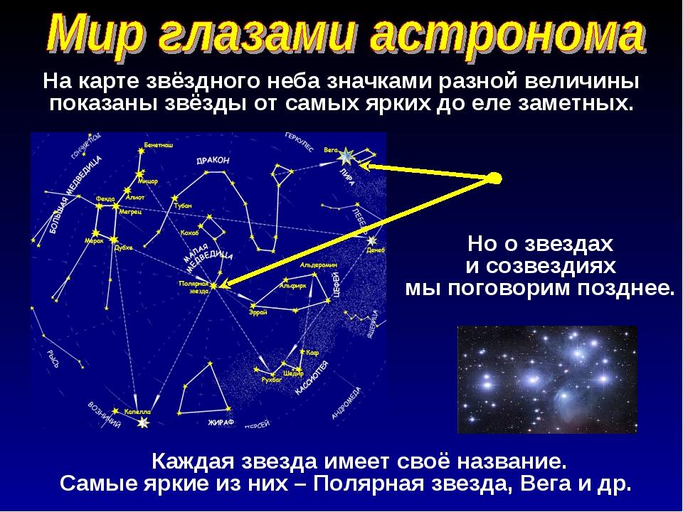 Каждая звезда имеет своё название. Самые яркие из них – Полярная звезда, Ве...