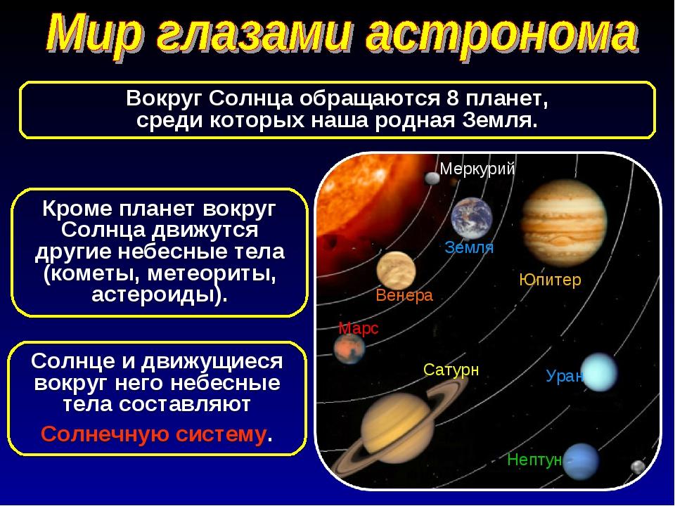 Вокруг Солнца обращаются 8 планет, среди которых наша родная Земля. Кроме пла...