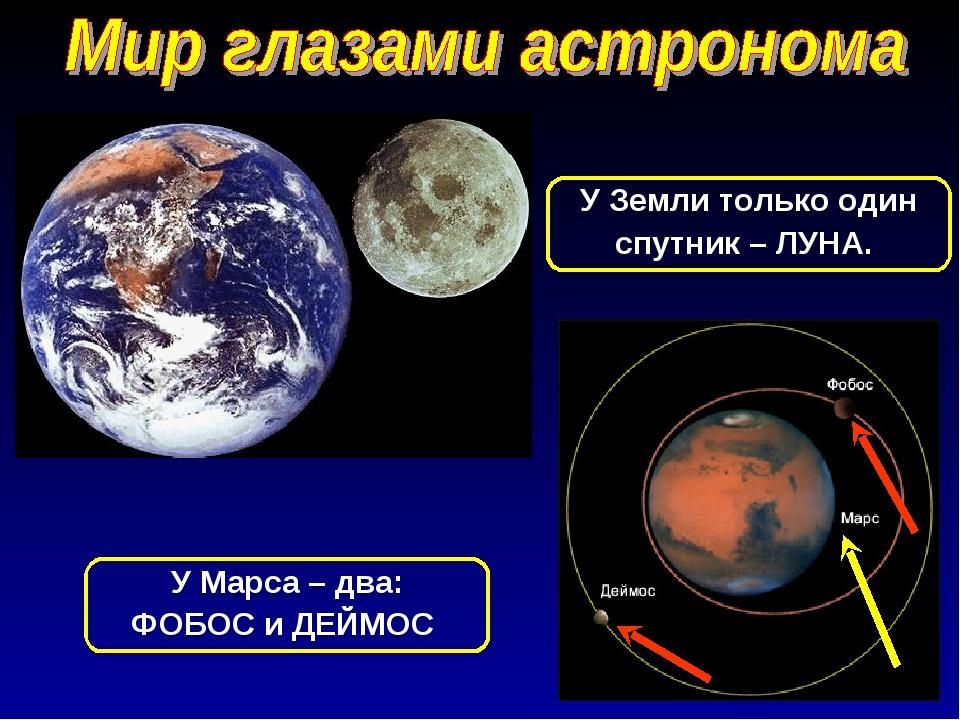 У Земли только один спутник – ЛУНА. У Марса – два: ФОБОС и ДЕЙМОС