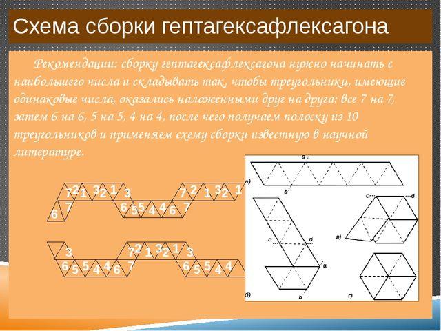 Схема сборки гептагексафлексагона Рекомендации: сборку гептагексафлексагона н...