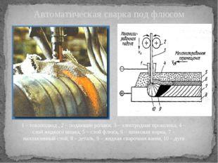 Автоматическая сварка под флюсом 1 – токоподвод , 2 – подающие ролики, 3 – эл