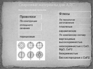 Сварочные материалы для АДС Виды порошковых проволок Проволоки По конструкции