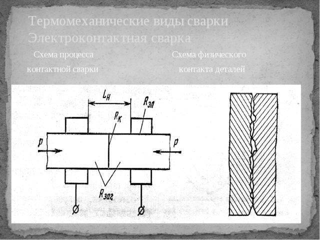 Термомеханические виды сварки Электроконтактная сварка Схема процесса Схема ф...