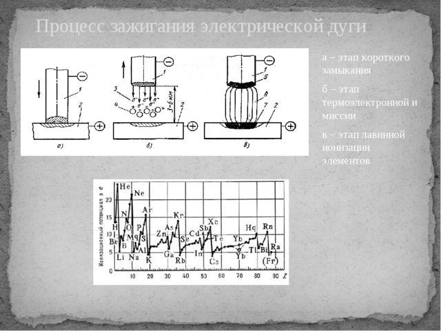 Процесс зажигания электрической дуги а – этап короткого замыкания б – этап те...