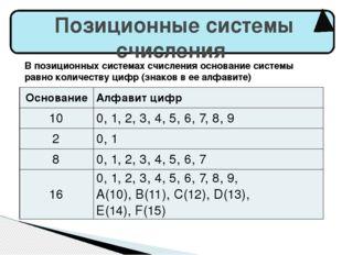 Позиционные системы счисления В позиционных системах счисления основание сис