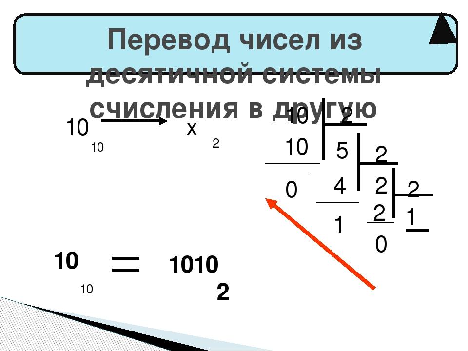 Перевод чисел из десятичной системы счисления в другую 10 10 х 2 10 2 5 10 0...