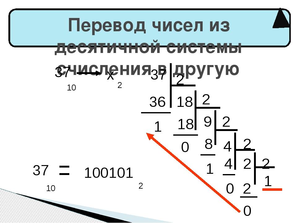 Перевод чисел из десятичной системы счисления в другую 37 10 х 2 37 2 18 36...