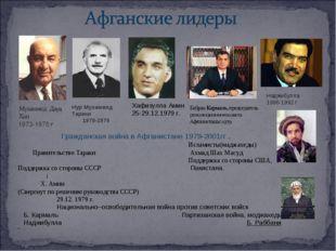 Хафизулла Амин 25-29.12.1979 г. Нур Мухаммед Тараки 1978-1979 . Наджибулла 19
