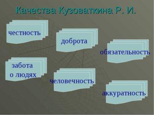 честность Качества Кузоваткина Р. И. доброта обязательность забота о людях че