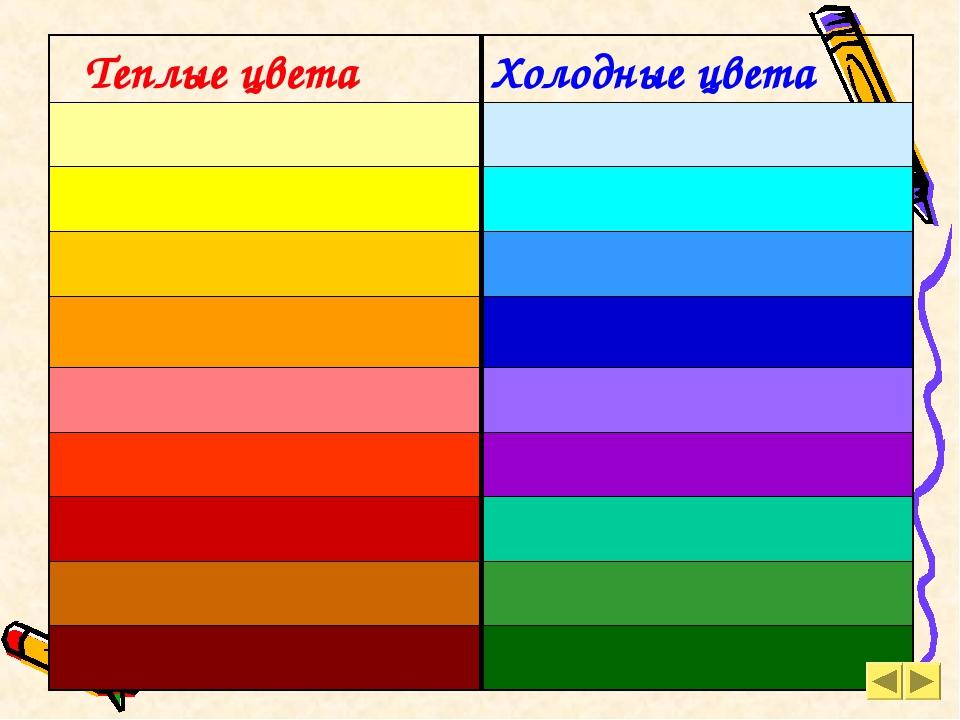 Теплые цветаХолодные цвета