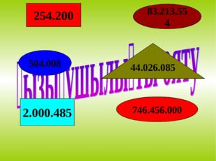 254.200 83.213.554 504.008 44.026.085   2.000.485 746.456.000