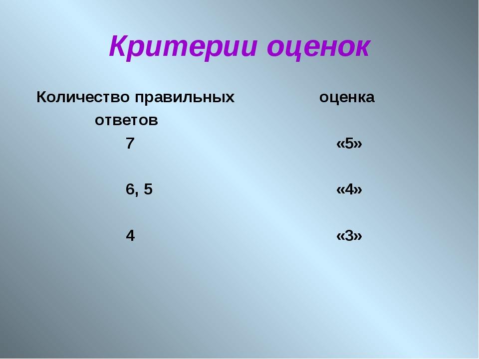 Критерии оценок Количество правильных оценка ответов 7 «5» 6, 5 «4» 4 «3»