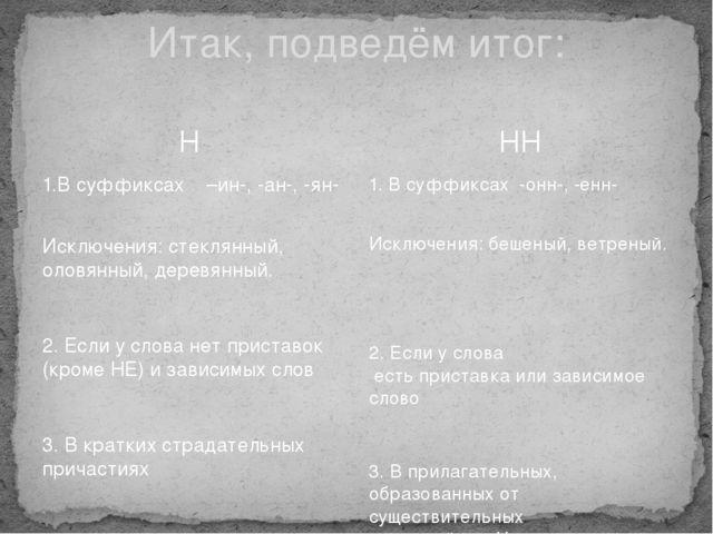 Итак, подведём итог: Н 1.В суффиксах –ин-, -ан-, -ян- Исключения: стеклянный,...