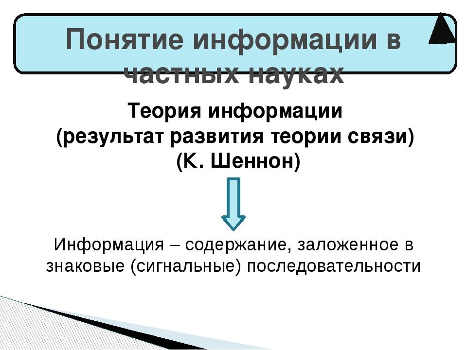 Понятие информации в частных науках Теория информации (результат развития те...