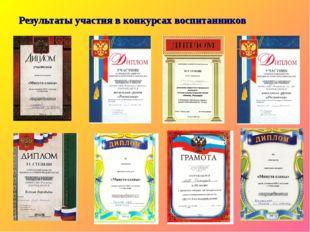 Результаты участия в конкурсах воспитанников