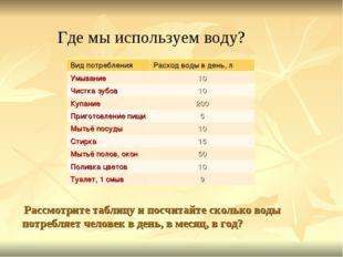 Рассмотрите таблицу и посчитайте сколько воды потребляет человек в день, в м