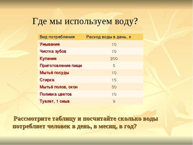 Рассмотрите таблицу и посчитайте сколько воды потребляет человек в день, в м...