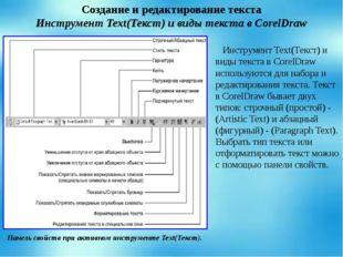 Создание и редактирование текста Инструмент Text(Текст) и виды текста в Corel