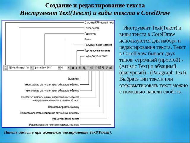 Создание и редактирование текста Инструмент Text(Текст) и виды текста в Corel...