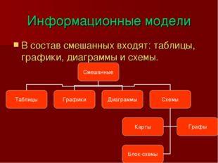 Информационные модели В состав смешанных входят: таблицы, графики, диаграммы