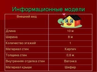 Информационные модели Внешний вид  Длина10 м Ширина8 м Количество этажей1