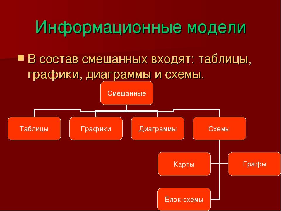 Информационные модели В состав смешанных входят: таблицы, графики, диаграммы...