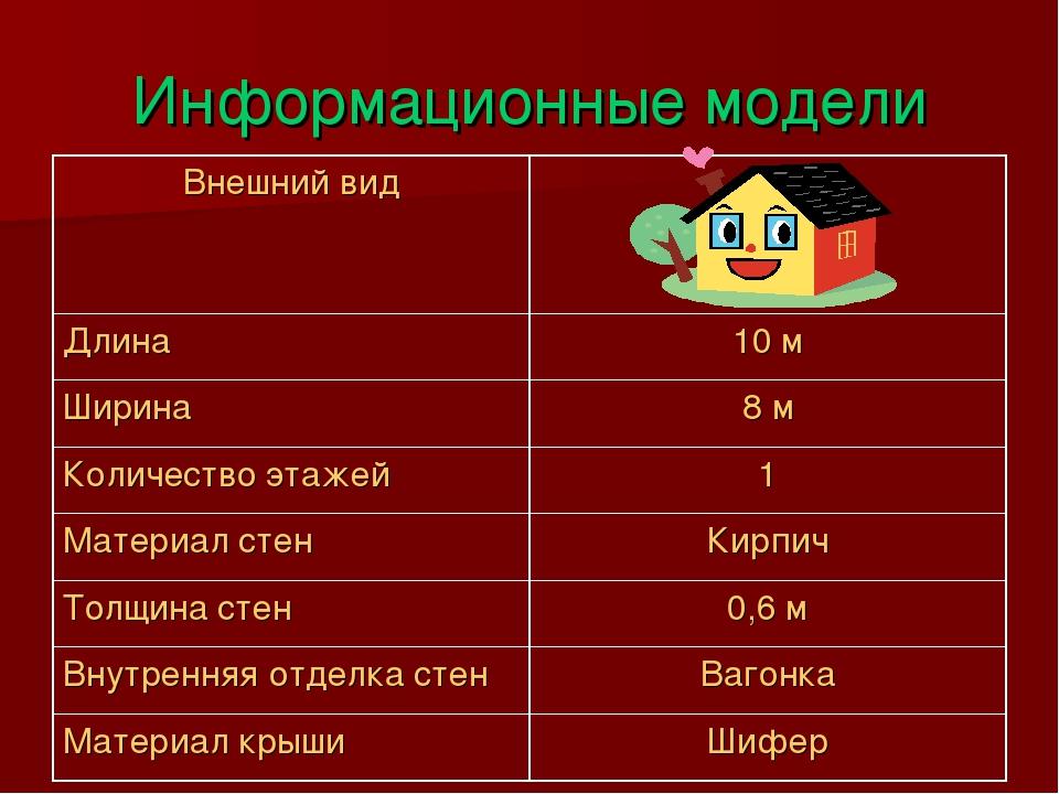Информационные модели Внешний вид  Длина10 м Ширина8 м Количество этажей1...