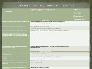 Примеры Пунктуационные правилаЗнаю + Не знаю – Интересно !! Непонятно ? За