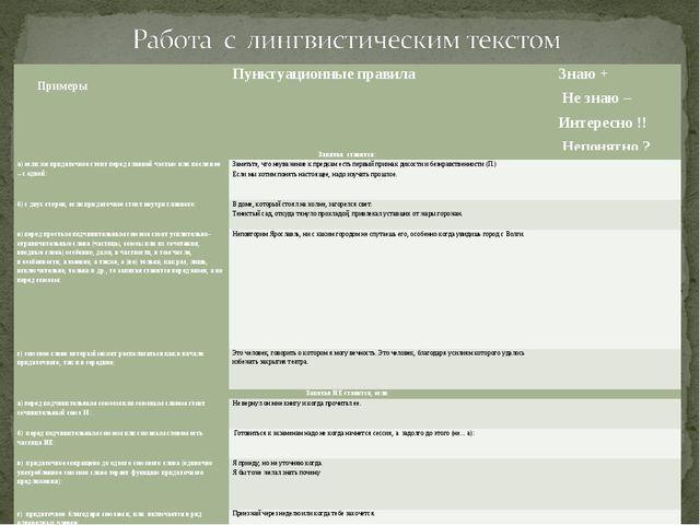 Примеры Пунктуационные правилаЗнаю + Не знаю – Интересно !! Непонятно ? За...