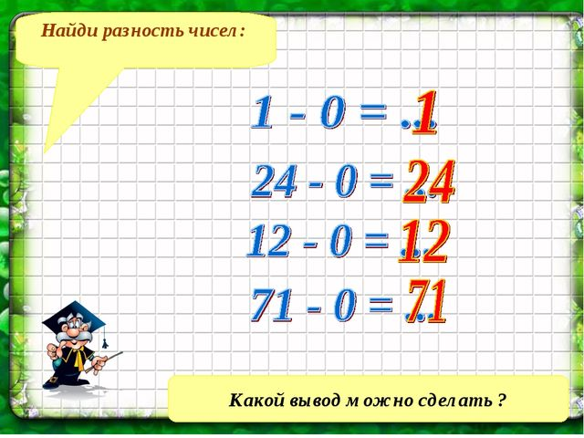Найди разность чисел: Какой вывод можно сделать ?