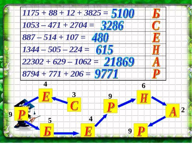 3 4 9 4 5 9 6 2 9 1175 + 88 + 12 + 3825 = 1053 – 471 + 2704 = 887 – 514 + 1...