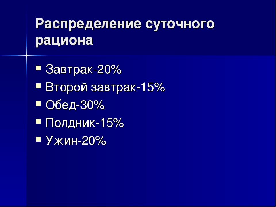 Распределение суточного рациона Завтрак-20% Второй завтрак-15% Обед-30% Полдн...