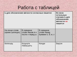Работа с таблицей Ь для обозначения мягкости согласных пишетсяВо всех осталь