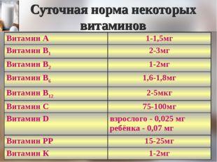 Суточная норма некоторых витаминов Витамин А1-1,5мг Витамин В12-3мг Витамин
