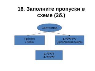 18. Заполните пропуски в схеме (2б.) Святослав Ярополк ( Киев) 1.??????? (Дре