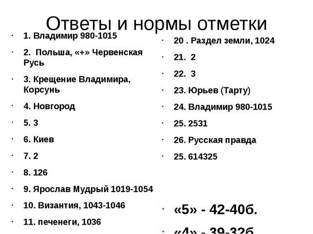 Ответы и нормы отметки 1. Владимир 980-1015 2. Польша, «+» Червенская Русь 3....