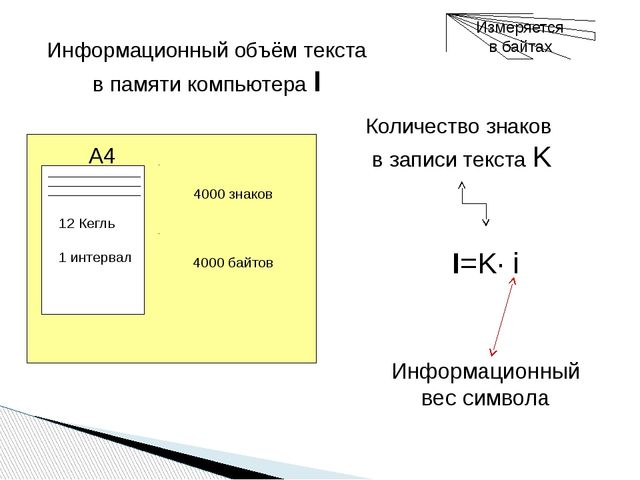 Информационный объём текста в памяти компьютера I Количество знаков в записи...