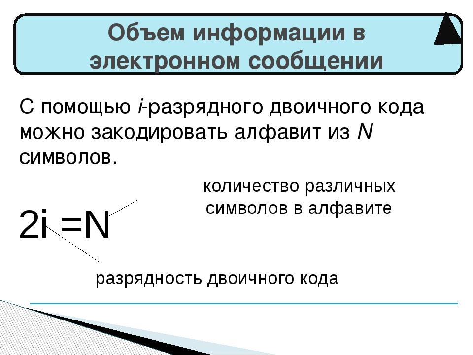 Объем информации в электронном сообщении 2i =N разрядность двоичного кода ко...