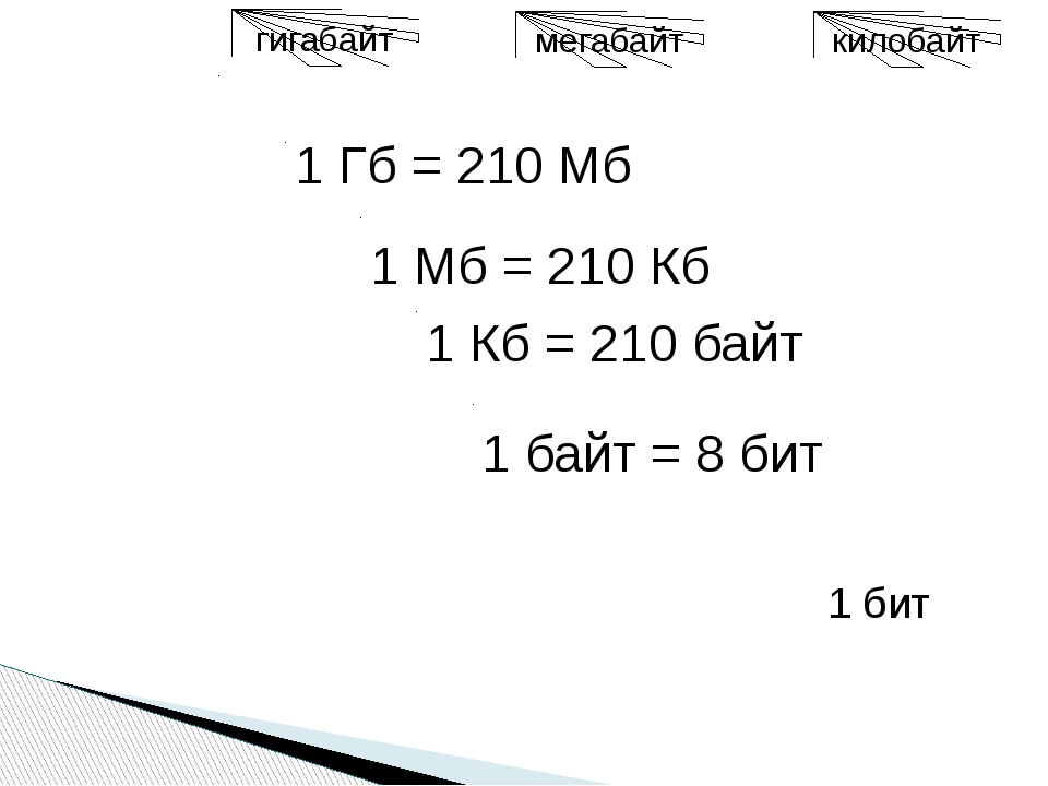 1 Гб = 210 Мб 1 Мб = 210 Кб 1 Кб = 210 байт 1 байт = 8 бит 1 бит гигабайт ме...