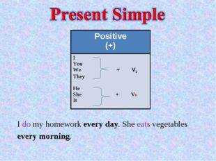 I do my homework every day. She eats vegetables every morning. Positive (+) I