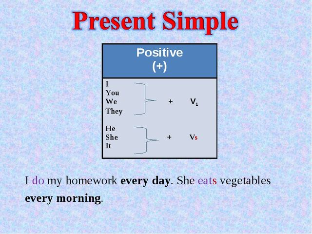 I do my homework every day. She eats vegetables every morning. Positive (+) I...
