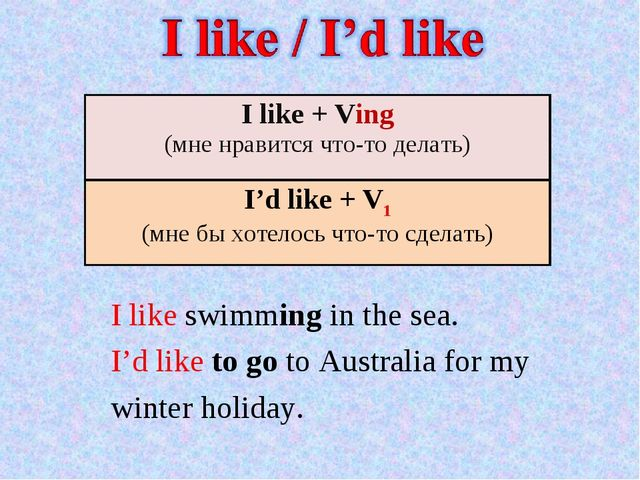 I like swimming in the sea. I'd like to go to Australia for my winter holida...