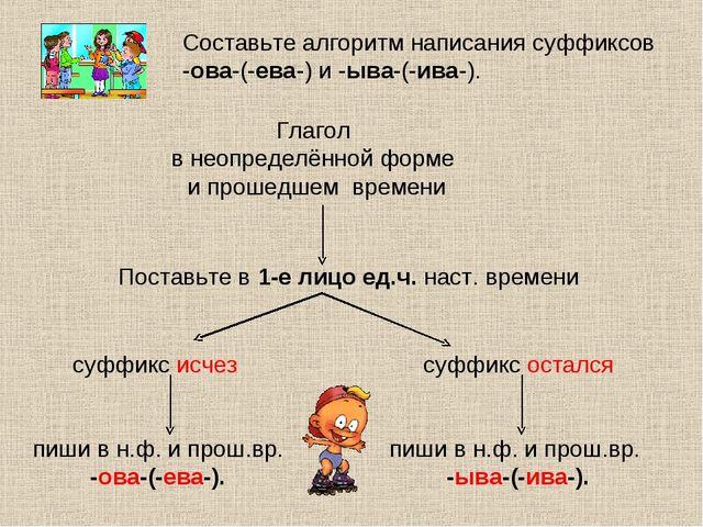 Составьте алгоритм написания суффиксов -ова-(-ева-) и -ыва-(-ива-). Глагол в...