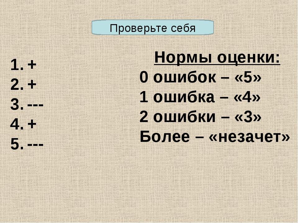 + + --- + --- Нормы оценки: 0 ошибок – «5» 1 ошибка – «4» 2 ошибки – «3» Боле...