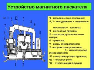 * Устройство магнитного пускателя 1- металлическое основание; 2,3- неподви